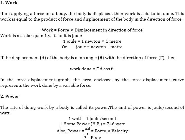 General Science (Physics) Notes For RRB JE : 4th January