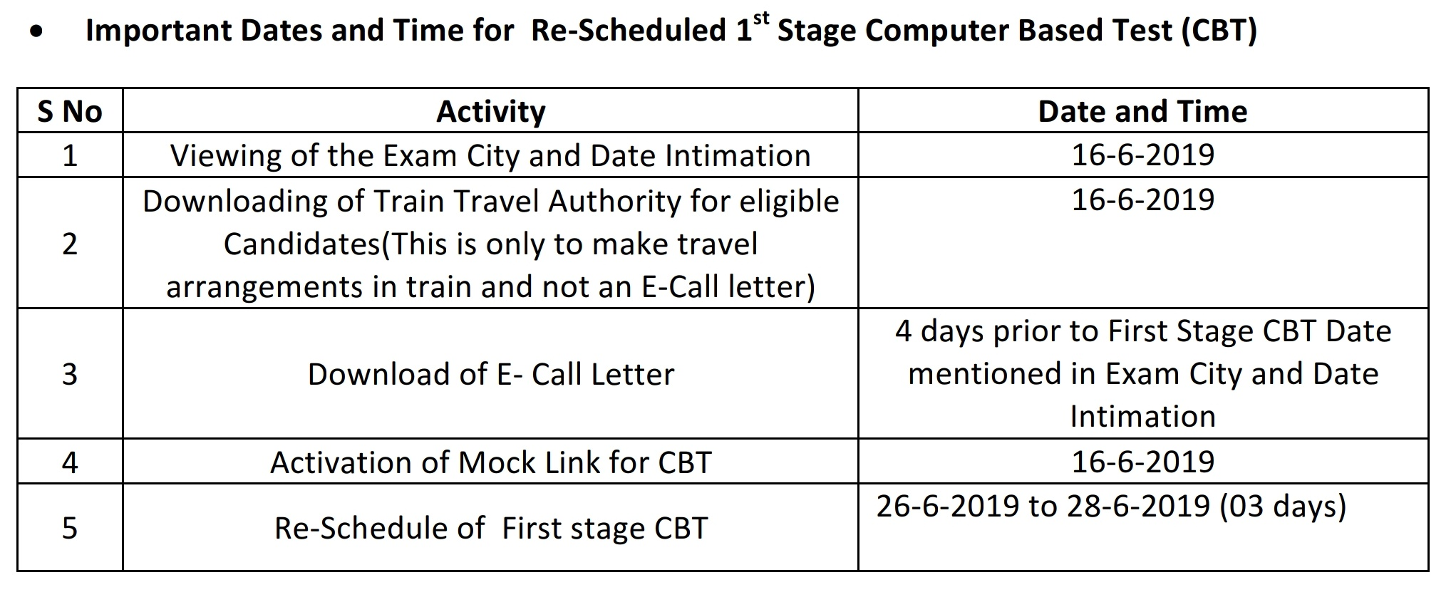 RRB JE 2019 Examination Rescheduled : Check RRB JE Exam Dates