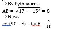 SSC CGL Mains Trigonometry Questions : 30th July_100.1
