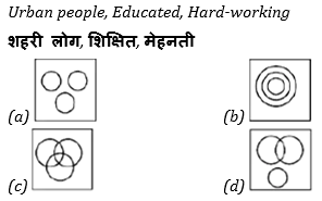 SSC MTS Reasoning Practice Questions Quiz: 12th July_70.1
