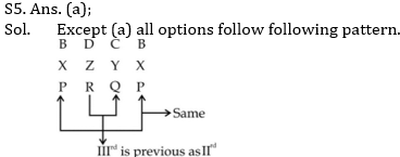 RRB NTPC Reasoning Questions : 17th July 2019_60.1
