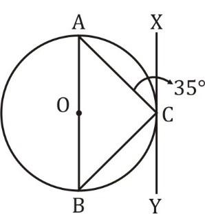 SSC CGL Mains Geometry Questions : 1st July_110.1