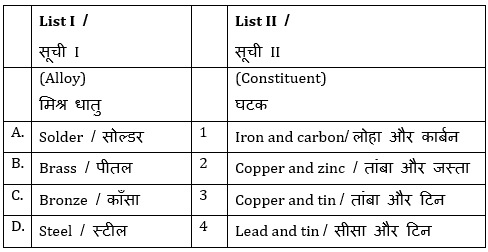 RRB JE Stage-II Chemistry Quiz : 17th July_60.1