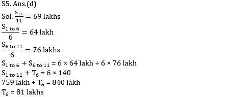 SSC MTS Quant Practice Questions : 20th July_90.1