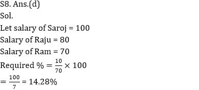 RRB NTPC Mathematics Questions: 6th July_120.1