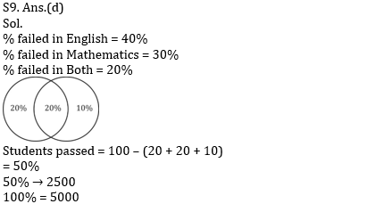 RRB NTPC Mathematics Questions: 20th July_130.1