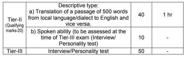 IB Security Assistant Tier 2 Exam 2019 Postponed : Check Notice_50.1
