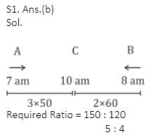 SSC CGL Mains Quantitative aptitude Questions : 17th August_50.1