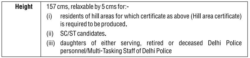 Delhi Police Constable Selection Procedure 2020: Check Exam Pattern_60.1
