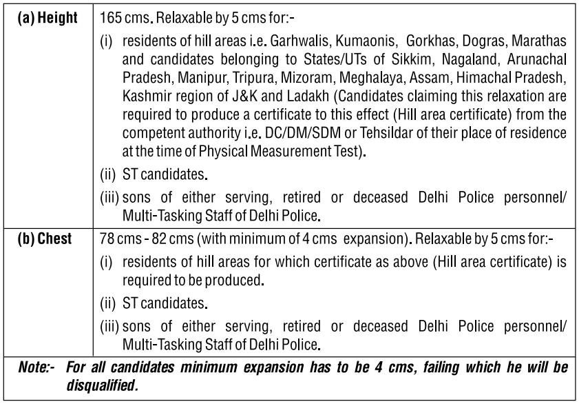 Delhi Police Constable Selection Procedure 2020: Check Exam Pattern_50.1