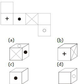 SSC CHSL/CGL के लिए रीजनिंग क्विज 21 जनवरी 2020 : Figure Counting, Statement-Conclusion and Dice_80.1