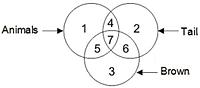 SSC CHSL/CGL के लिए रीजनिंग क्विज 21 जनवरी 2020 : Figure Counting, Statement-Conclusion and Dice_110.1