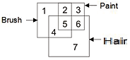 SSC CHSL/CGL के लिए रीजनिंग क्विज 21 जनवरी 2020 : Figure Counting, Statement-Conclusion and Dice_120.1