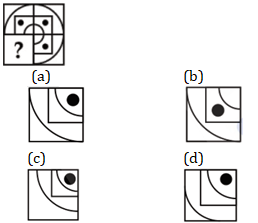 SSC CHSL/CGL के लिए रीजनिंग क्विज 22 जनवरी 2020 : Figure, Matrix and Mirror Image_50.1