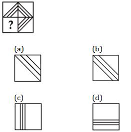 SSC CHSL/CGL के लिए रीजनिंग क्विज 22 जनवरी 2020 : Figure, Matrix and Mirror Image_60.1