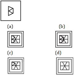 SSC CHSL/CGL के लिए रीजनिंग क्विज 22 जनवरी 2020 : Figure, Matrix and Mirror Image_70.1