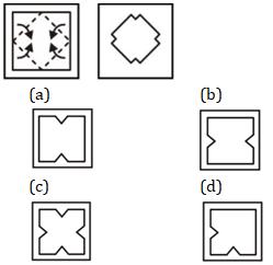 SSC CHSL/CGL के लिए रीजनिंग क्विज 22 जनवरी 2020 : Figure, Matrix and Mirror Image_100.1