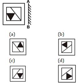 SSC CHSL/CGL के लिए रीजनिंग क्विज 22 जनवरी 2020 : Figure, Matrix and Mirror Image_120.1