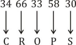 SSC CHSL/CGL के लिए रीजनिंग क्विज 22 जनवरी 2020 : Figure, Matrix and Mirror Image_160.1