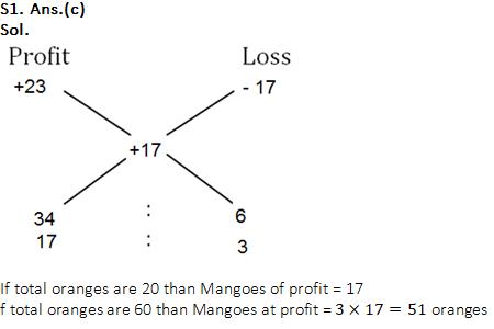 SSC CGL/CHSL के लिए संख्यात्मक अभियोगिता क्विज 28 जनवरी 2020 : लाभ और हानि_50.1