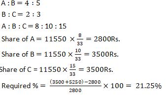 Quantitative Aptitude Quiz for SSC CHSL 31st January 2020 For Percentage, Compound Interest , Time Speed & Distance_120.1