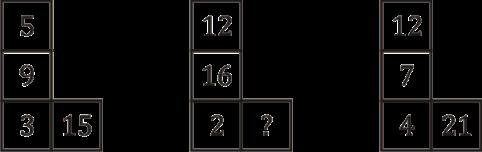 Missing term in figure Reasoning Quiz for SSC CGL Exam 2020: 10 फरवरी 2020_60.1