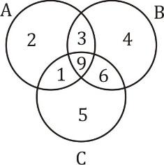 RRB NTPC के लिए रीजनिंग क्विज : 17 फरवरी 2020 : Venn Diagram & Counting Figure_50.1