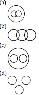 RRB NTPC के लिए रीजनिंग क्विज : 17 फरवरी 2020 : Venn Diagram & Counting Figure_70.1