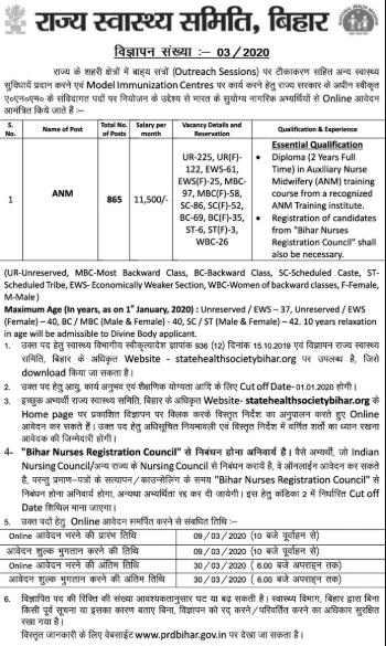 बिहार SHSB ANM भर्ती 2020: रिक्तियां, परीक्षा तिथि, पात्रता मानदंड, योग्यता चेक करें_50.1