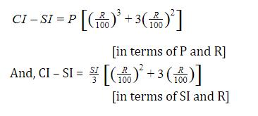 यहाँ देखें चक्रवृद्धि ब्याज के सूत्र, ट्रिक और उसपर आधारित प्रश्न_120.1