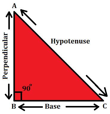 पाइथागोरस प्रमेय: सूत्र, सत्यापन, उदाहरण और अनुप्रयोग_60.1