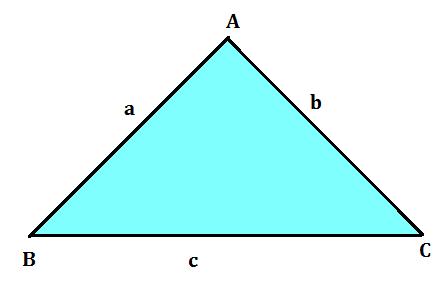 त्रिभुज का क्षेत्रफल :क्षेत्रफल फार्मूला और उसके उदाहरण 2021_80.1