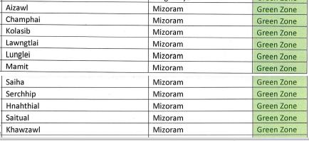 Lockdown Update : रेड, ऑरेंज और ग्रीन ज़ोन check करें_320.1