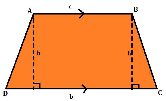 समलम्ब चतुर्भुज का क्षेत्रफल : परिभाषा, सूत्र और इस पर आधारित प्रश्न_60.1
