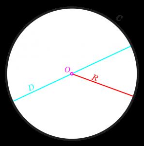 वृत्त: परिभाषा, परिधि, क्षेत्रफल, सूत्र और उदाहरण_50.1