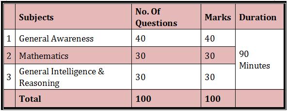 RRB चेन्नई भर्ती 2021 : यहाँ देखें RRB चेन्नई द्वारा आयोजित होने वाली परीक्षा, महत्वपूर्ण तिथि, एडमिट कार्ड संबंधी जानकारी_50.1