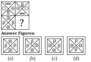 Reasoning Quiz For RRB NTPC : 14th January 2020 of figure and Direction_50.1