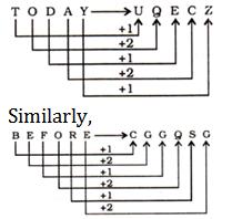 Coding - decoding Reasoning Quiz for SSC CGL Exam 2020: 31st January 2020_100.1